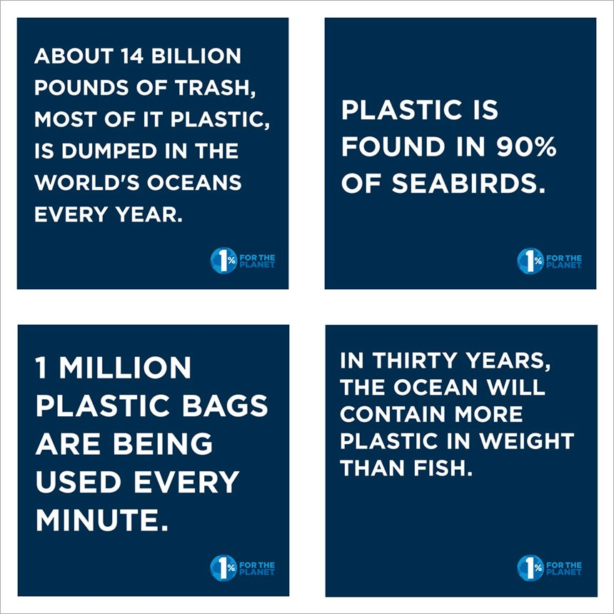 1 Million Plastic Bags Are Used Every Minute